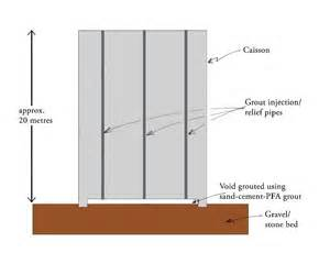 Library architecture case study pdf